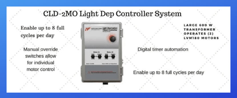 Light Dep controller for greenhouses
